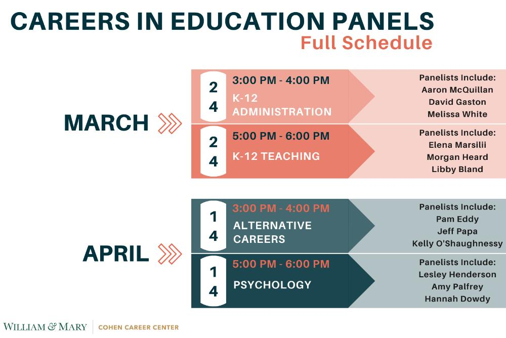 Full Schedule for Careers in Education Panels