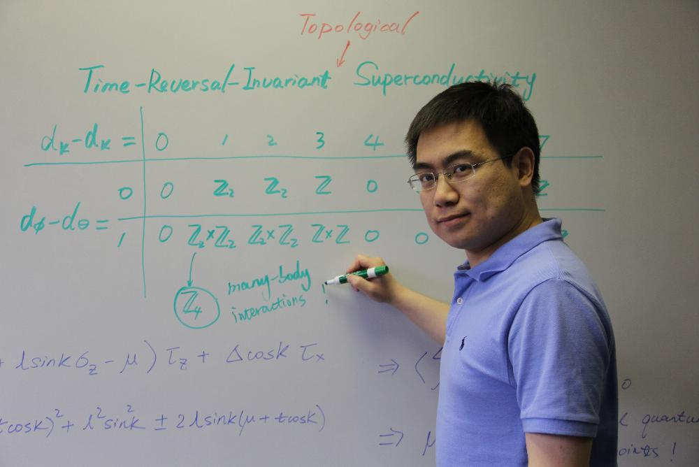 Dr. Fan Zhang, University of Texas