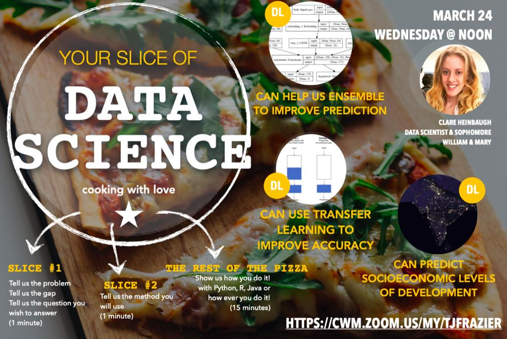 Slice of Data Science - Clare Heinbaugh, Sophomore, William & Mary